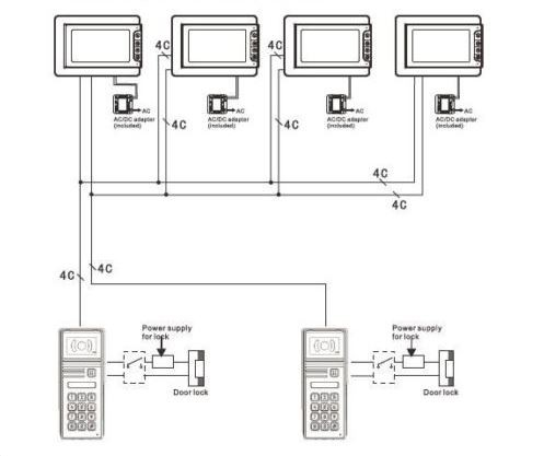 weitwinkelkamera 112 video t rsprechanlage 3 familienhaus edelstahl avitec. Black Bedroom Furniture Sets. Home Design Ideas