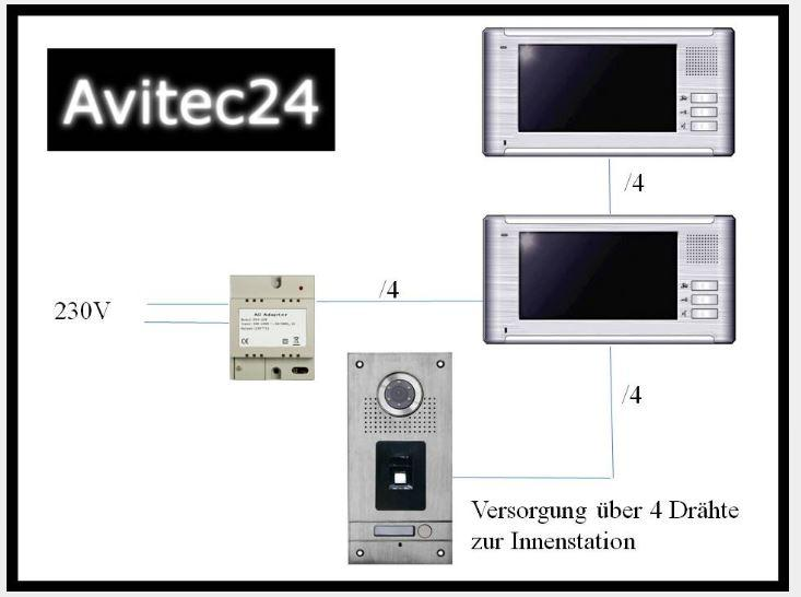 video t rsprechanlage vt56id vt39 mit rfid t r ffner kamera und nachtsichtfunktion avitec. Black Bedroom Furniture Sets. Home Design Ideas
